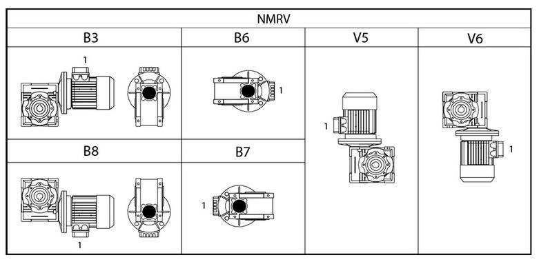 Монтажное положение редуктора NMRV